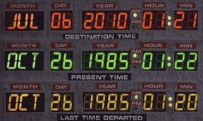 QlikView Date Selection - Featured Image - The Time Machine Panel from BTTF