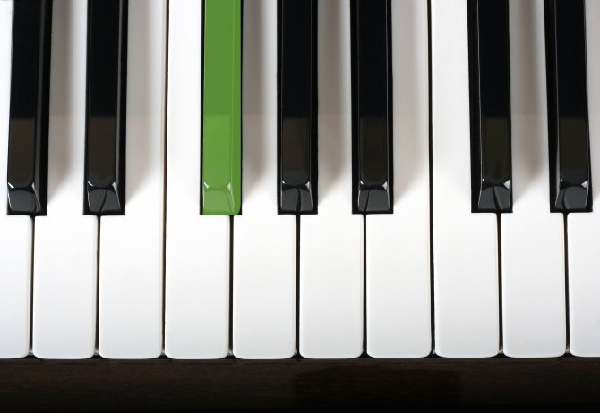 QlikView Music Player - Featured Image - Piano with a Green Key