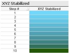 QlikView Sequential Colors using XYZ Stabilized incrementaing