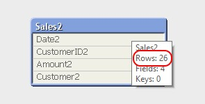 QlikView Table Viewer - left join adding extra rows