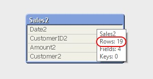 QlikView Table Viewer - Left join adding extra rows corrected