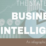 The State of Business Intelligence [Infographic] post image