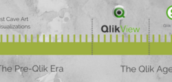 How To: Add Useful Date Groups to Your Qlik Calendar