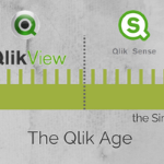 How To: Add Useful Date Groups to Your Qlik Calendar post image