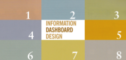 Information Dashboard Design – Laying the Foundation of Data Visualization [Review]