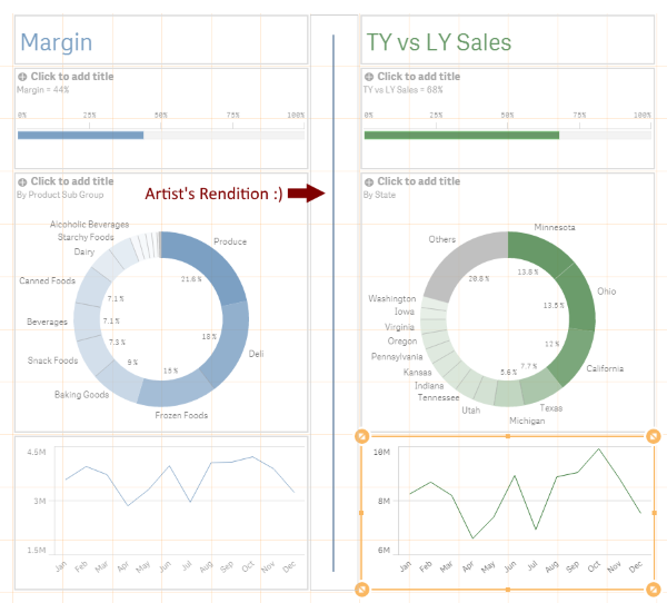 16 Items on My Qlik Sense Wishlist