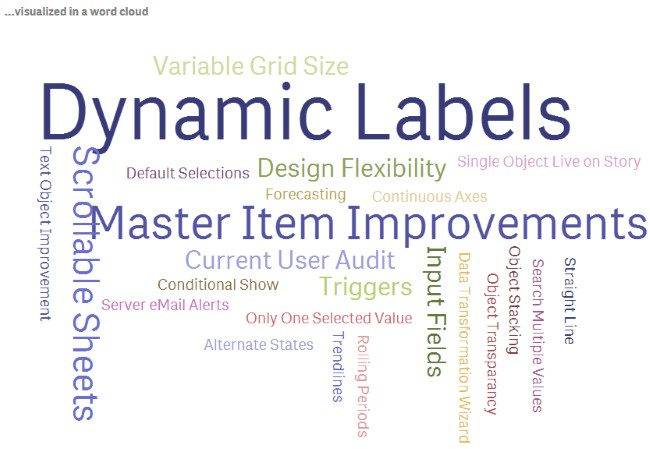 Qlik Sense Wishlist Results - Word Cloud