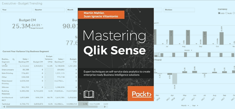 Living QlikView – Enriching Your Life with QlikView